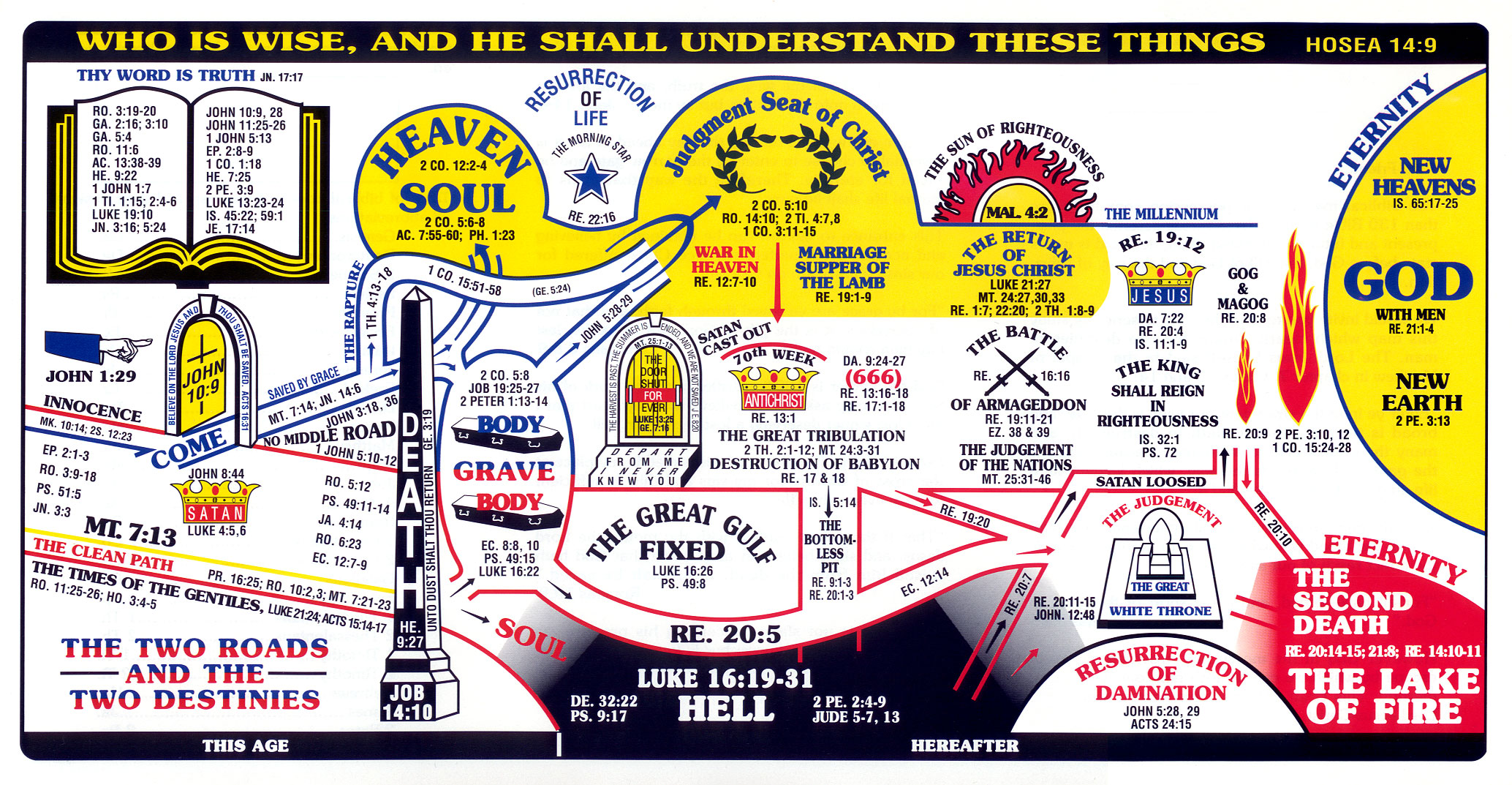 an analysis of stanley milgrams theory of the heavens gate Cults: public perceptions vs research print email cults: public stanley milgram also conducted experiments that are helpful in in recent years the violence of aum the waco davidians and the suicides of the solar temple and heaven's gate offer further proof of the seemingly irrational.